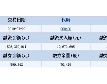 许继电气7月22日融资融券信息