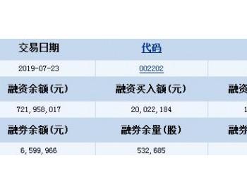 金风科技7月23日融资融券信息
