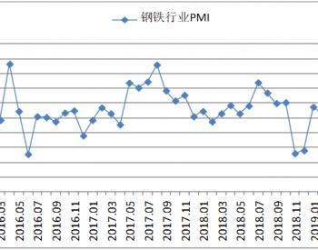 7月钢铁PMI为47.9%<em>钢</em>市供过于求 增势趋缓