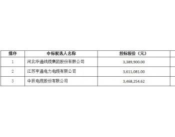 中标 | 中广核港南木格二期41.6MW风电场<em>电缆设备采购</em>中标候选人公示