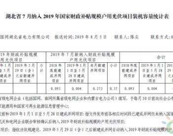 湖北省公布7月纳入2019年国家<em>财政补贴规模</em>户用光伏项目名单