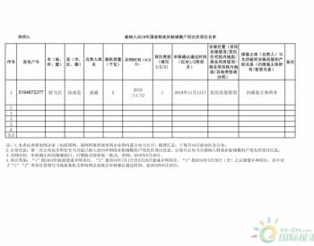 河南汝南县新纳入2019年国家<em>财政补贴规模</em>户用光伏项目名单