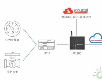 油气管道和配送<em>管理</em>的物联网解决方案