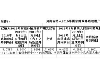 河南公布纳入2019年7月国家<em>财政补贴规模</em>户用光伏项目