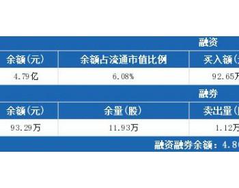许继电气8月13日:连续8日融资净偿还累计1998.21万元