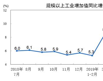 2019年7月份規模以上工業增加值增長4.8%