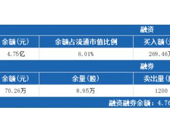 许继电气8月14日:连续9日融资净偿还累计2377.74万元