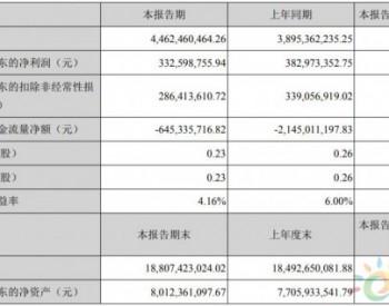 2019半年度报告:阳光电源盈利实现同比下降13.15%