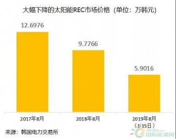 韩国绿证价格暴跌 光伏企业陷入危机