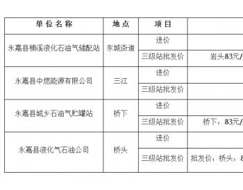 2019年5月温州市永嘉各地石油<em>液化气</em> <em>价格</em>监测信息