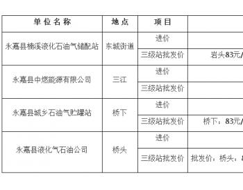 2019年3月温州市永嘉各地石油<em>液化气</em> <em>价格</em>监测信息