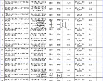 广东<em>佛山</em>三水区2019年第八批居民分布式光伏发电项目备案结果的公告