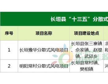 """2个项目,50MW!河南<em>长垣</em>县""""十三五""""分散式<em>风电项目</em>名单出炉"""