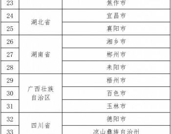 让<em>固体废弃物</em>变废为宝 河南4市拟入选国家工业资源综合利用基地名单