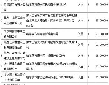 中标|哈尔滨中庆<em>燃气</em>有限责任公司2019年-2020年城市<em>燃气</em>工程施工土石方项目施工入围选...