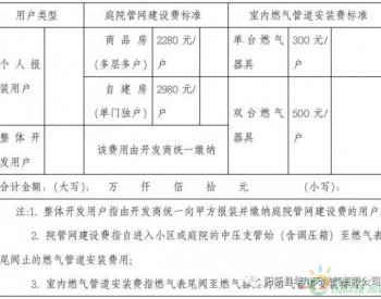 关于天然气湖北省阳新县居民用户安装费收取调整的通知