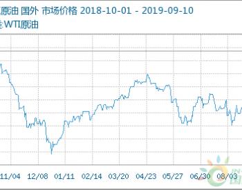 9月10日国际原油价格下跌