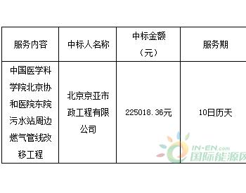 中标|中国医学科学院<em>北京</em>协和医院东院污水站周边<em>燃气</em>管线改移工程