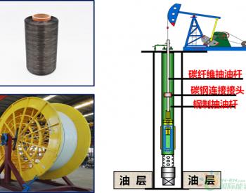 中国石化:做更高效的石油机采系统