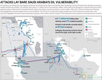 油价涨了 <em>天然气</em>价涨还会远吗?