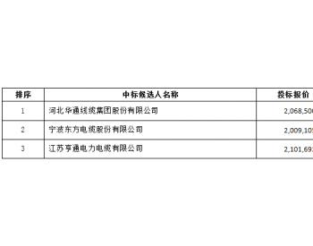 中标 | 中广核山西西潘二期30MW风电场<em>电缆设备采购</em>中标结果