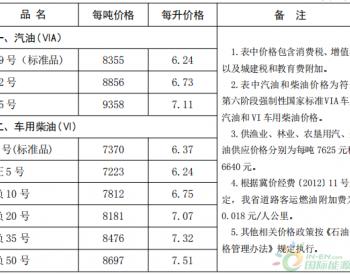 河北省:92号汽油最高<em>零售价</em>上调为6.73元/升 0号柴油最高<em>零售价</em>上调为6.37元/升