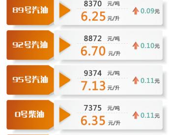 上海市:92号汽油最高<em>零售价</em>上调为6.70元/升 0号柴油最高<em>零售价</em>上调为6.35元/升