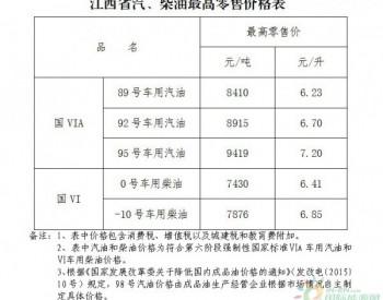 <em>江西</em>省:92号汽油最高零售价上调为6.70元/升 0号<em>柴油</em>最高零售价上调为6.41元/升