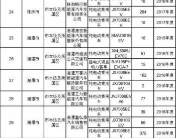 湖南省发布《关于湖南省2018年及以前年度新能源汽车推广应用奖补资金清算情况的公示》