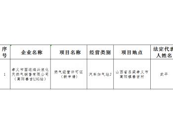 孝义市城市管理局关于公布核发的<em>燃气经营许可证</em>的公告