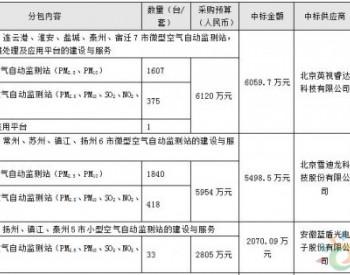 1.83亿江苏大气<em>PM2.5监测</em>项目!被哪五家厂商瓜分了?