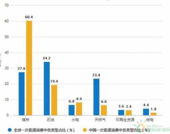 """2019年核电行业市场现状及发展前景分析:中国核电正在""""走出去"""""""