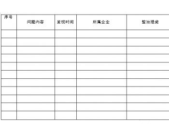 关于印发重庆市瓶装液化石油气安全专项治理工作方案的通知