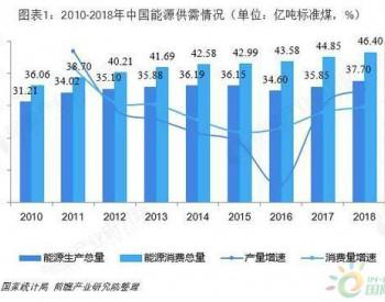 2019年中国<em>能源消费</em>行业市场现状及发展前景分析 <em>非化石能源</em>和天然气将是主驱动力