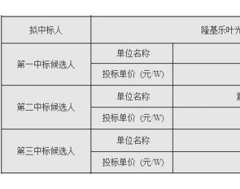 中标   395W双面组件2.01元/W 隆基乐叶拟中标广西80MW<em>农光互补电站</em>组件采购
