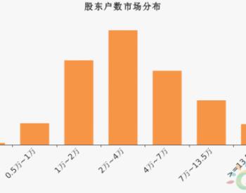 <em>皖天然气</em>股东户数减少126户 户均持股8.51万元