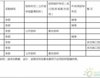 关于北京市葫芦垡高压A调压站天然气工程项目核准的批复