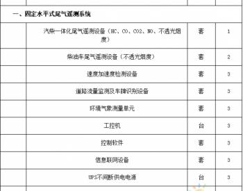 广西中意招标造价咨询有限公司梧州市大气环境<em>网格化监管体系</em>(机动车排气污染遥感监测)建设项目(WZZC20