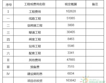 浙江省发展改革委关于萧山-义乌天然气管道工程初步设计的批复