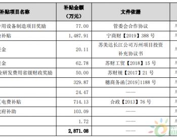 <em>苏美达</em>及下属子公司累计收到政府补助约2871万元