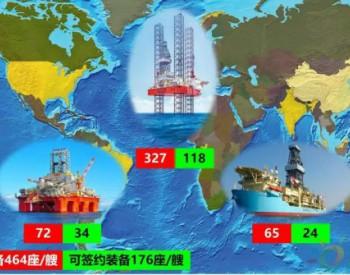 海洋<em>油气勘探</em>生产现状及钻井平台分布概况