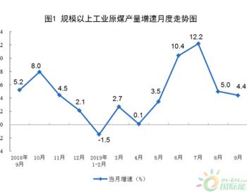 9月份<em>进口</em>原油4124万吨 同比增长10.8%