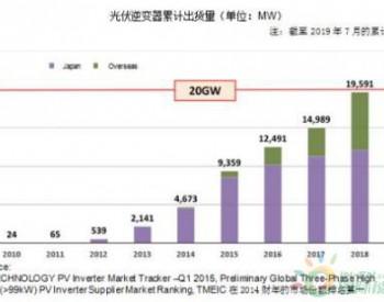 TMEIC产业用集中式光伏逆变器的累计出货容量达20GW