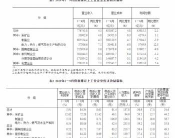 国家统计局:2019前三季度<em>煤炭开采和洗选业</em>主营业务同比增长3.9%