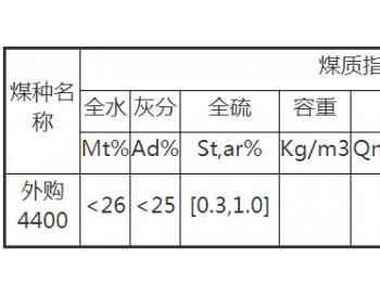 神华包头能源外购<em>煤</em>专场交易公告(2019年10月30日-11月10日)