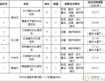 中标 2253万/年,鹏鹞<em>环保</em>中标黑龙江城镇污水打包项目牡丹江部分