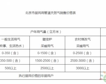 关于调整北京市居民用<em>天然气</em>销售<em>价格</em>的通知