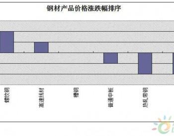商务部:10月28日至11月3日<em>钢材价格</em>略有回升