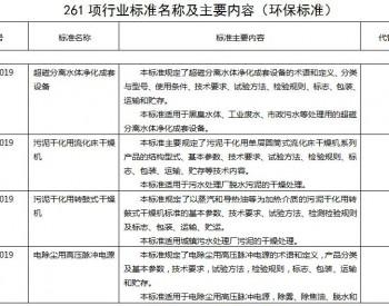 涉多个环保标准 工信部公示报批的261项<em>行业标准</em>