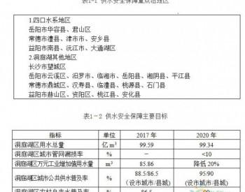 湖南省发布洞庭湖水环境综合治理规划实施方案!